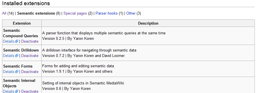 Special:Extensions showing semantic extensions