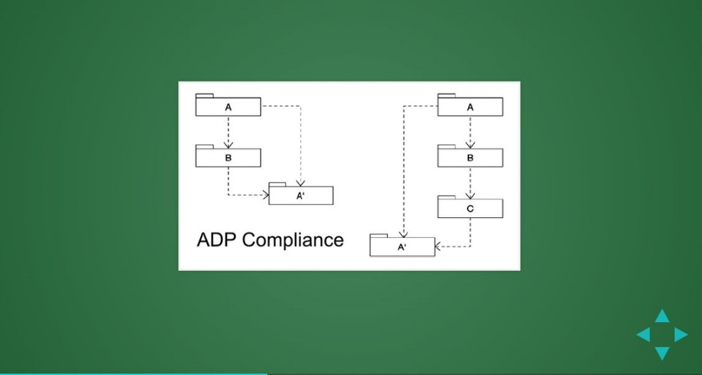 slides-3-adp